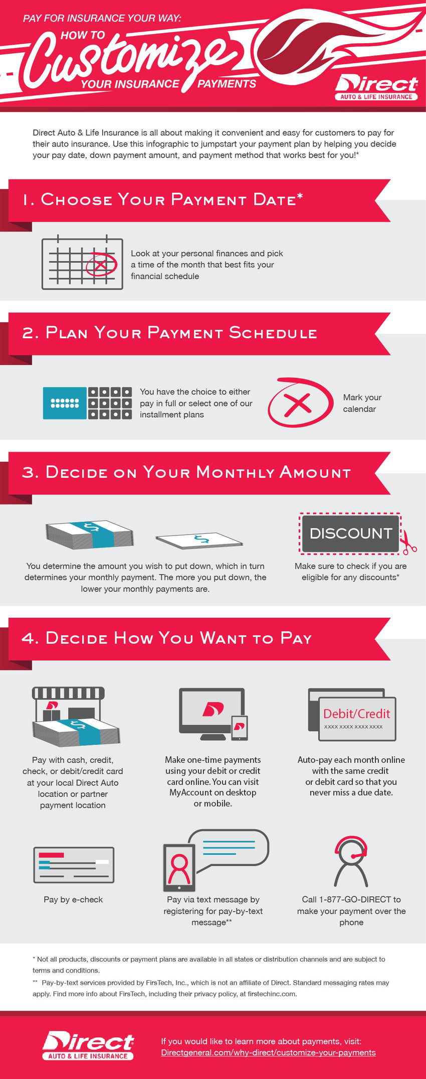 Custom Payments Info Graphic