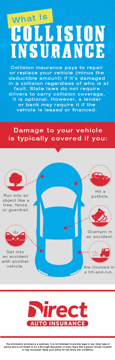 What is Collision Insurance? Infographic explaining what collision covers as part of car insurance.